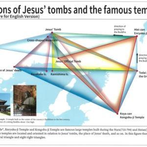 有名寺院が指し示すイエス・キリストの陵墓