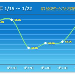 PF3連勝もインターアクションが弱すぎる【2020/01/22】