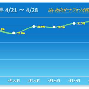 意外な面々の活躍でギリギリの連勝【2020/04/28】