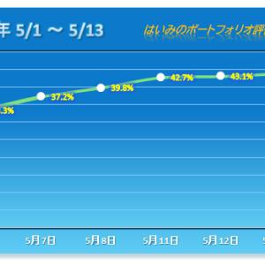 なんとかプラ転で5連勝【2020/05/13】
