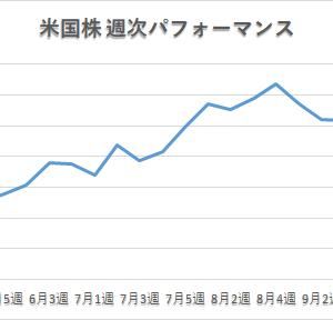 【夢見る米国株】「4週ぶりの反発」 2020年9月4週 パフォーマンス