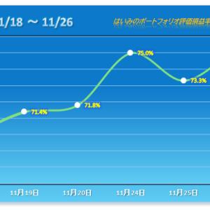 インソース・ワコムらの奮戦で 前日の下げをしっかり取り戻す【2020/11/26】