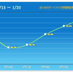 今年初の4連勝を達成! 【2021/01/20】
