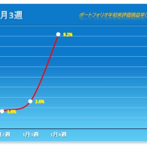 「年初来3連勝達成!」 2021年1月第4週 保有株パフォーマンス(1月22日時点)