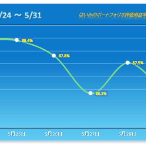 冴えない月の最終日もヨワヨワ 【2021/05/31】