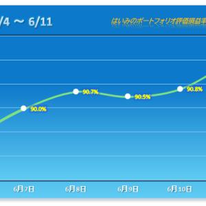 マルマエをはじめとする主力が奮戦で2連勝! 【2021/06/11】