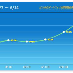 主力の2強が競演でPF3連勝 【2021/06/14】