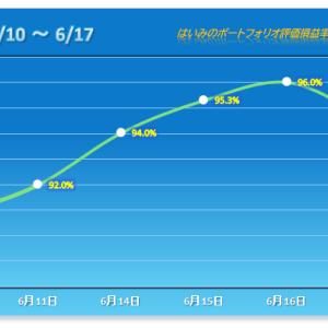 連勝は残念ながら5でストップ!不思議な負け方 【2021/06/17】