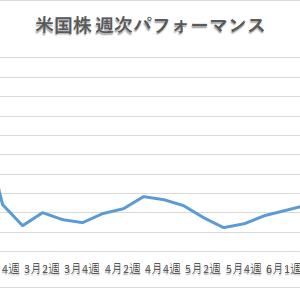 【夢見る米国株】「5週続騰」 2021年6月第3週パフォーマンス