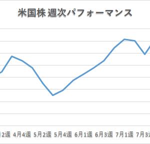 【夢見る米国株】「苦戦しつつも続伸」 2021年7月第5週パフォーマンス