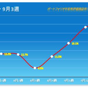 「4週続騰!」 2021年9月3週 保有株パフォーマンス(9月17日時点)