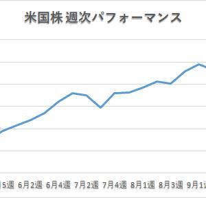 【夢見る米国株】「大苦戦」 2021年9月第3週パフォーマンス