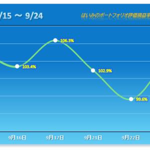 エグイ下げ連発からの今年最高の大反発!【2021/09/24】