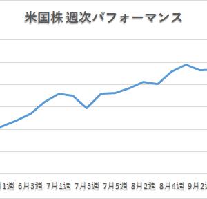 【夢見る米国株】「振るわず」 2021年9月第4週パフォーマンス