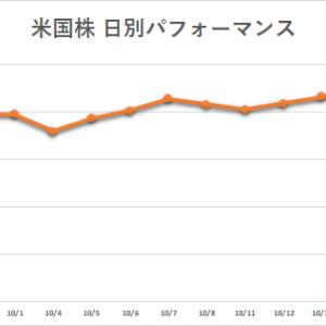 【夢見る米国株】「3連騰!」 2021年10月14日 パフォーマンス