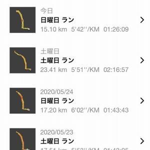 300km走った5月