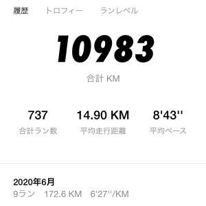 6月は172.6km