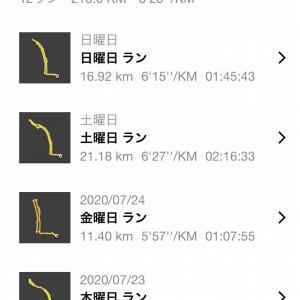 7月は210.0km