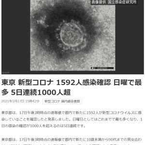 東京 新コロ 日曜で最多 5日連続1000人超
