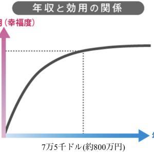 マラソン的限界効用逓減の法則