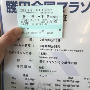 【速報】勝田全国マラソン2020☆シーズンベスト&電車もセーフ