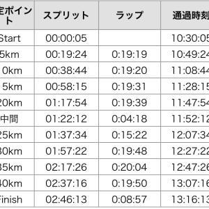 【勝田マラソン2020】綱渡りの1月26日