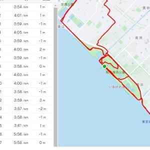 土曜日のポイント練習☆15kmキロ4ペース走