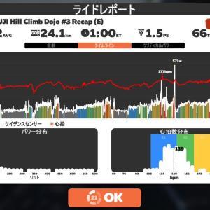 My.fuji hill climb dojo Zwift