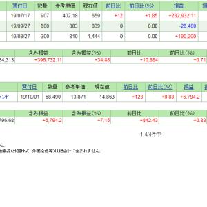 本日の含み損益(19.10.15現在)明豊ファシだけ上昇!