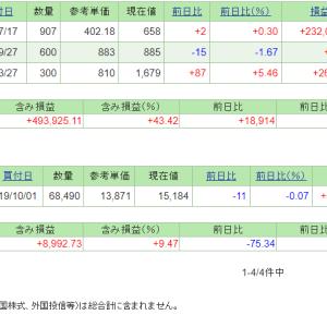 本日の含み損益(19.10.30現在)ミダックが大幅高!
