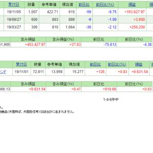 本日の含み損益(19.11.6現在)明豊ファシが大幅下落!