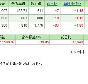 本日の含み損益(19.11.11現在)保有株は全面高!