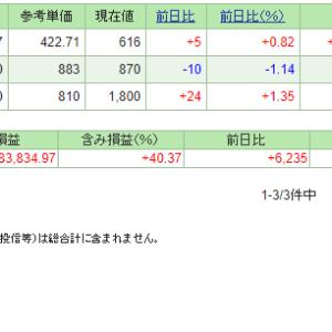 本日の含み損益(19.11.12現在)ミダックが高値更新!