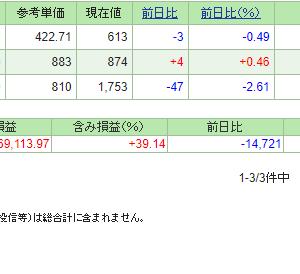 本日の含み損益(19.11.13現在)ミダックが上方修正!!