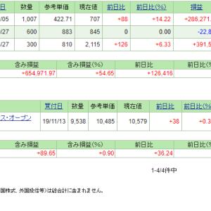 本日の含み損益(19.11.20現在)明豊FW東証1部へ