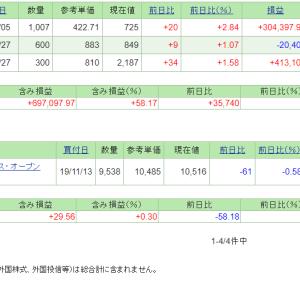 本日の含み損益(19.11.25現在)保有株は全面高!
