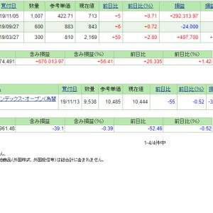 本日の含み損益(19.11.27現在)保有株は全面高!