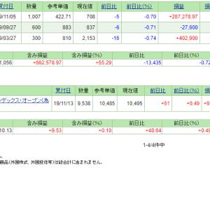 本日の含み損益(19.11.28現在)保有3銘柄の下落率がほぼ同じ!