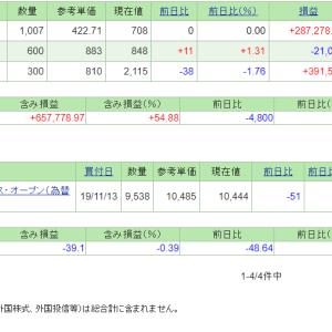 本日の含み損益(19.11.29現在)保有株はまちまち!