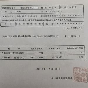 自動車税減免通知書が届いた。