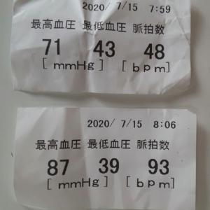 こんな血圧って有りか?&眼科健診