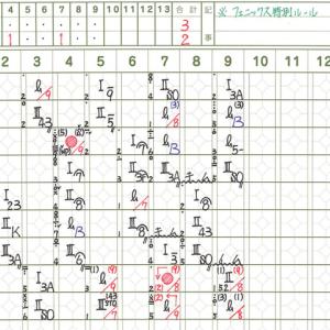 【10.15 フェニックス・リーグ】 ライオンズ × サムスン 試合結果