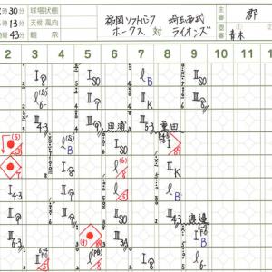 【10.17 フェニックス・リーグ】 ホークス × ライオンズ 試合結果