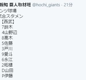【6.2 2軍練習試合】 ジャイアンツ×ライオンズ inG球場