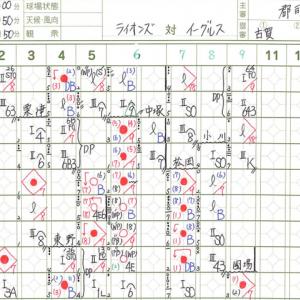 【6.6 2軍練習試合】 ライオンズ×イーグルス in上尾 先発:十亀 試合結果