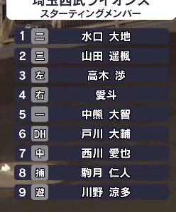 【9.29 イースタン】 ベイスターズ × ライオンズ in平塚 先発:榎田