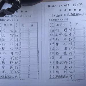 【11.26 フェニックス】 対ファイターズ 先発:出井 試合結果