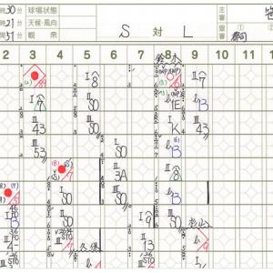 【3.4 教育リーグ】 スワローズ戦 試合結果 山村が今日も活躍