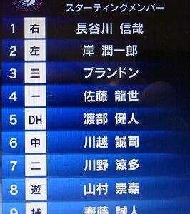 【5.17 イースタン38】 スワローズ × ライオンズ in戸田 先発:内海