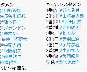 【9.15 イースタン97】スワローズ × ライオンズ in戸田 先発:内海